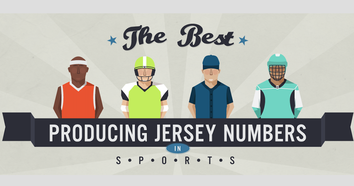 67354cfe5 The Best Producing Jersey Numbers in Sports