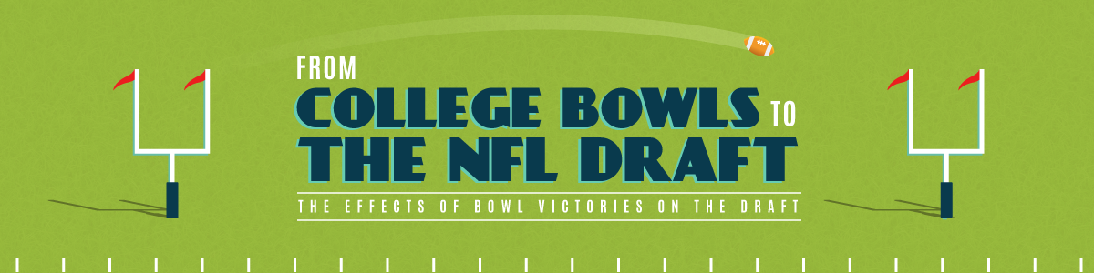 what college football team has the most nfl players college bowl lines